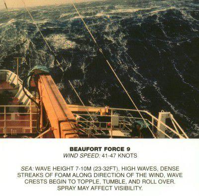 Echelle de Beaufort