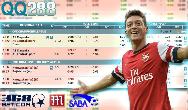 Asian Handicap Betting Explained To Give You More Advantage - Asia Live Casino and Bookmaker Online