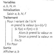TERMINALE S - Algorithme de Dichotomie