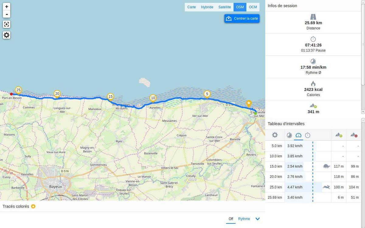 Parcours fait entre Courseulles-sur-Mer et Port en Bessin