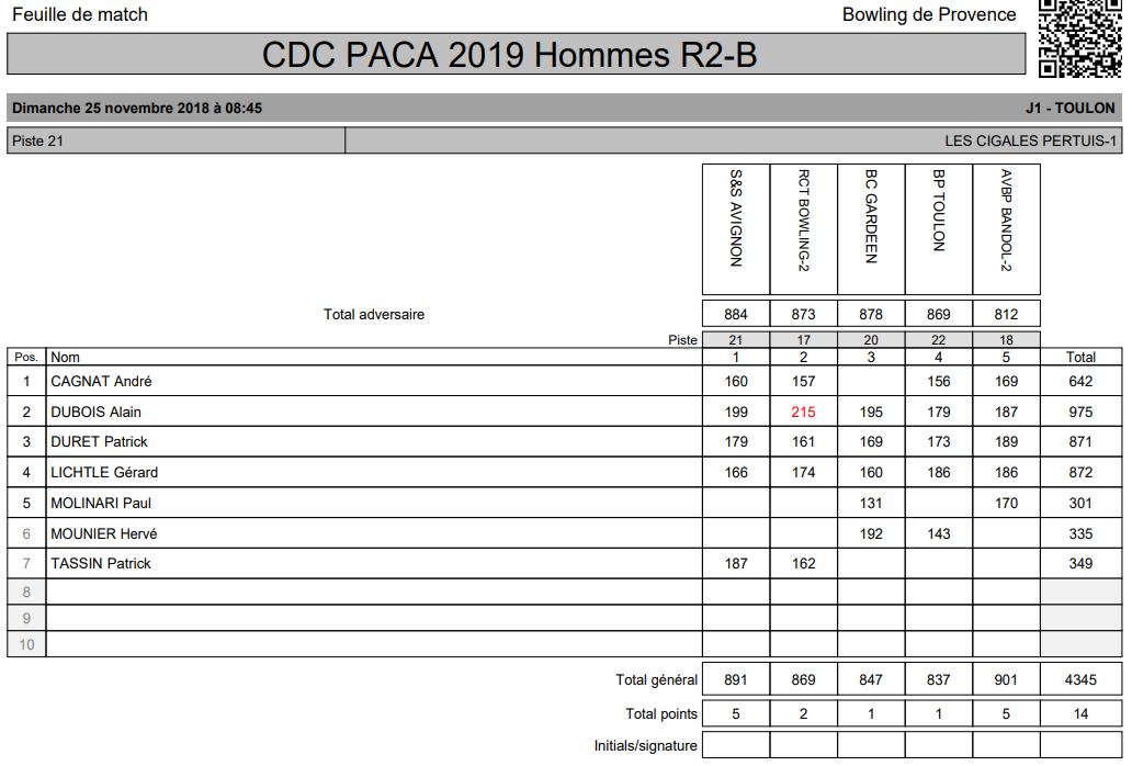 J1 CHMP des CLUBS PACA R2B MAJ 29/11 FEUILLE DE MATCH