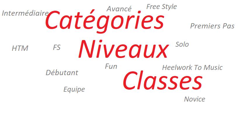 Les catégories en Dog Dancing (Ou OBR)