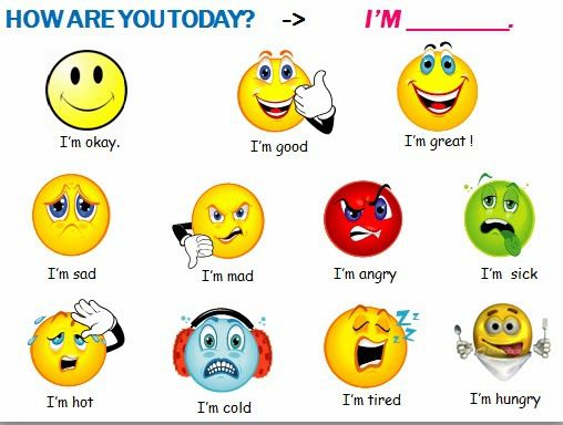 How are you today ? - Mrs Daudel's Classroom