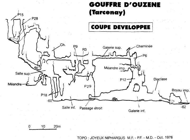 4 novembre 2017, gouffre d'Ouzène