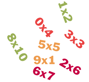 Pack Multimalin tables de multiplication