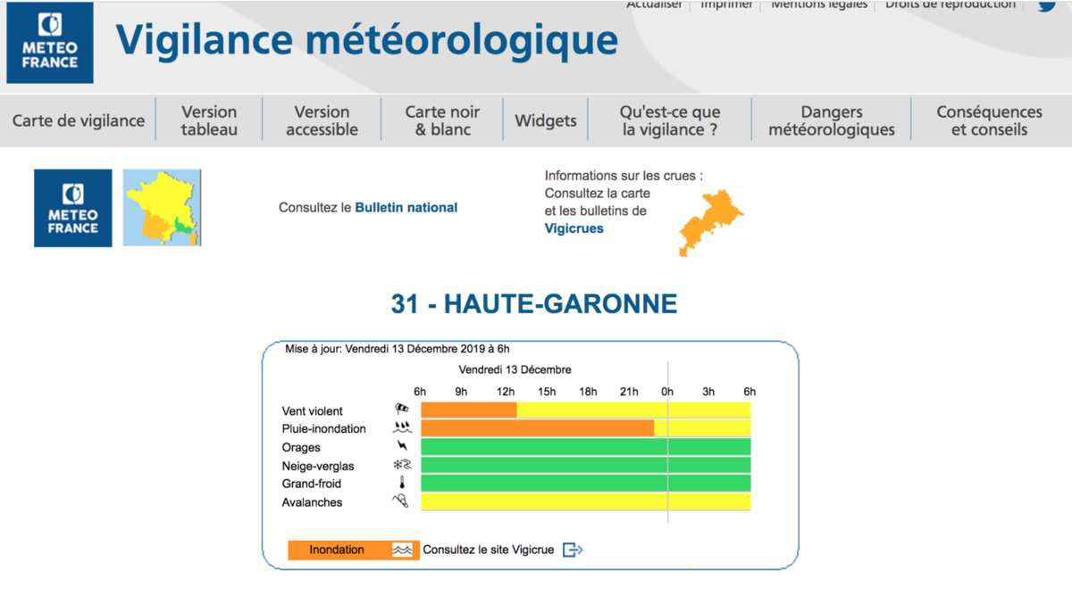 ALERTE METEO. Vents violents, pluies, inondations, la Haute-Garonne en vigilance orange