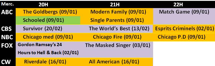 Mi-saison : le calendrier complet de janvier 2019
