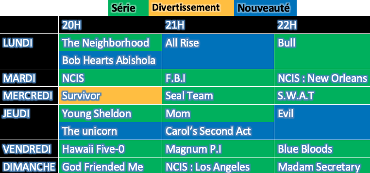 Upfronts 2019 : CBS, le dossier complet
