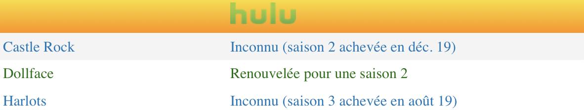 Renouvelées ou annulées : le statut des séries diffusées aux USA et en France