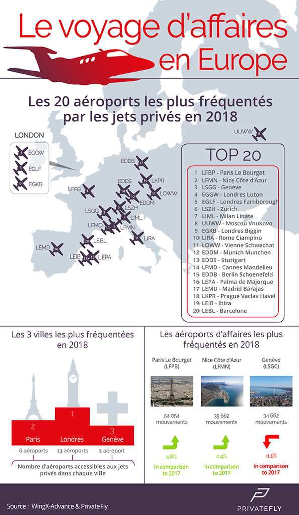 top20-airports-2018-privatefly