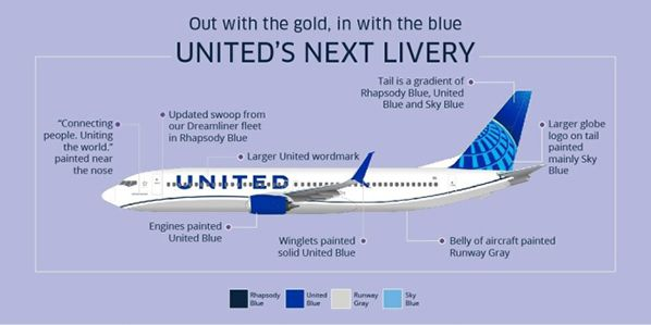 united brand evolutionan delivery