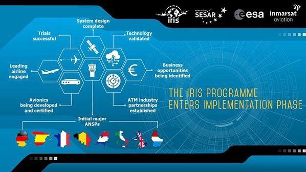 iris programme