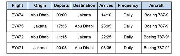 Boeing 787 schedule to Jakarta, effective 27 October 2019