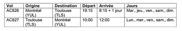 horaires montreal toulouse air canada