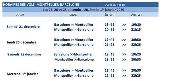 horaires montpellier barcelone vuelling