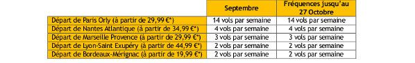 frequence malaga vueling