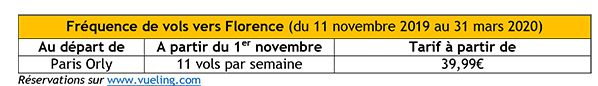vueling florence horaires