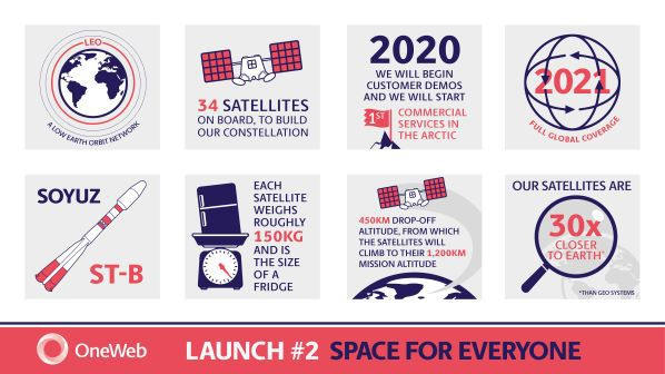 Launch_Infographic