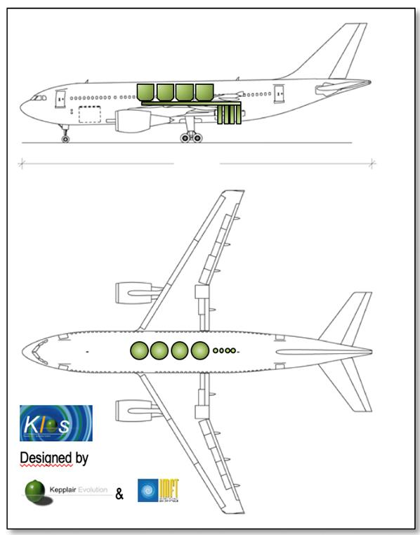 aerobernie Dispositif-KIOS Schéma de principe du réservoir et du principe du système de largage ©Kepplair Evolution & IMFT