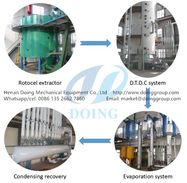 groundnut oil solvent extraction machine