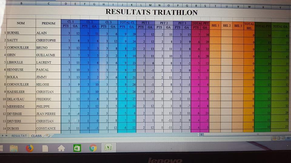 Triathlon Villeneuve Ascq 2018
