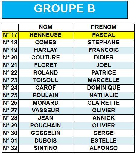Victoire en B de Pascal Henneuse devant Stéphane Comès
