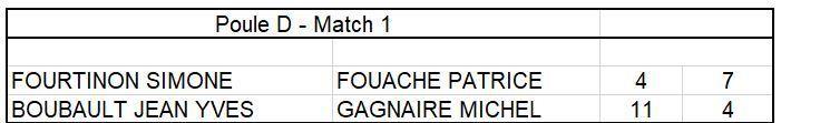Royan 2019 : Quatrième victoire royannaise pour Dany