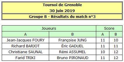 Grenoble 2019 : Thierry Assié était bouillant