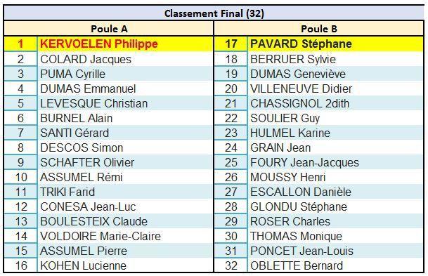 St-Priest-en-Jarez 2017 : PK de retour