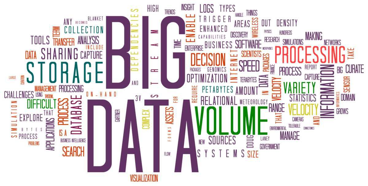 Immobilier et big data
