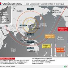 Corée du Nord et provocations
