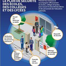 Consignes sécurité-Attentat pour les écoles, collèges et lycées [