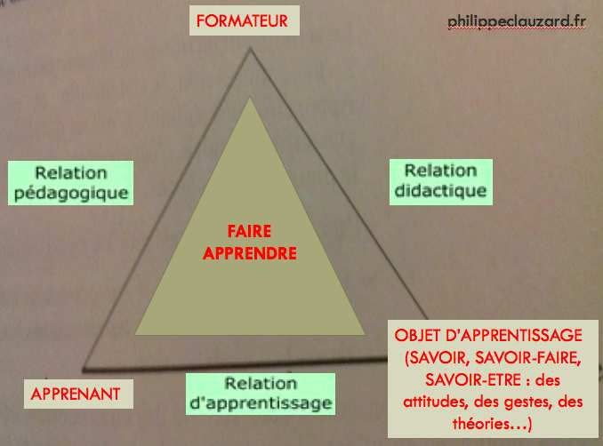 TRIANGLE DE LA FORMATION