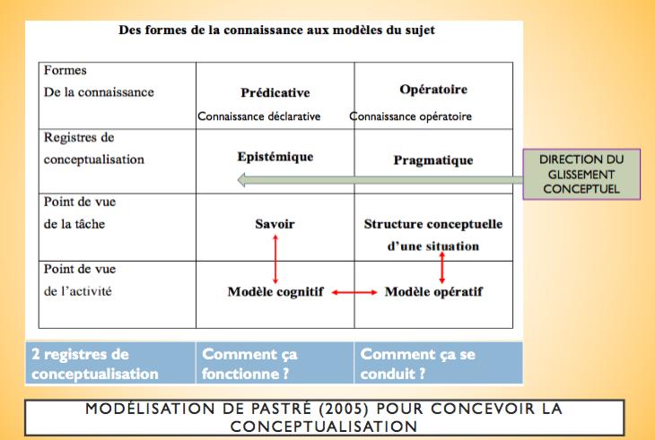 UE 24 FdF analyse des situations de formation : les contenus; les aspects de didactique