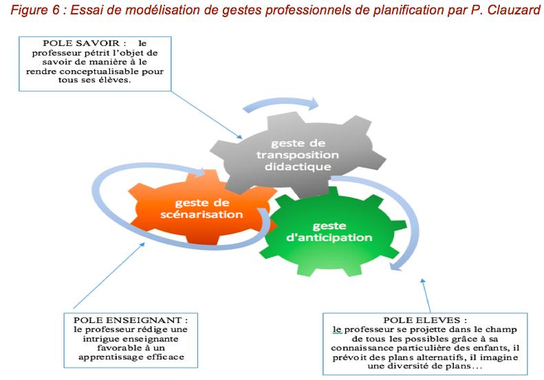 Focus sur l'Agencement Didactique  (complément UE24)