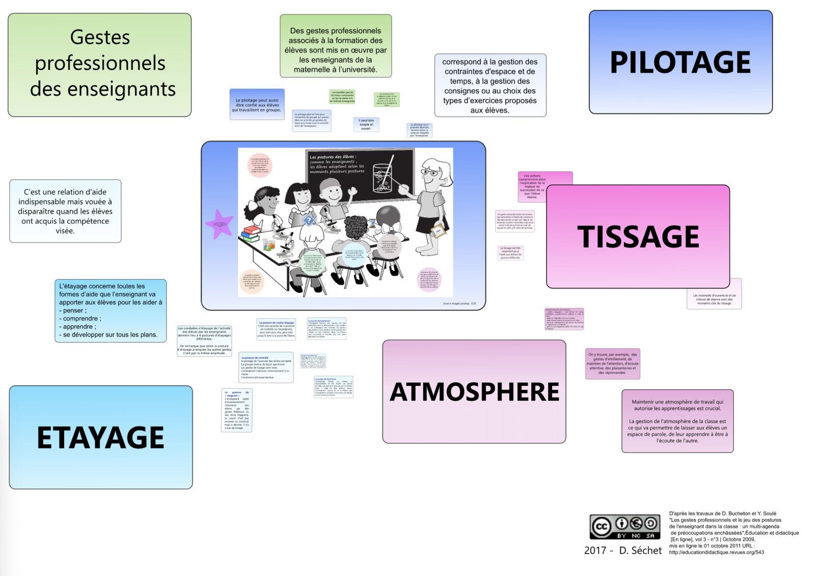 Penser son action enseignante en contextes, intervention - formation professeurs stagiaires