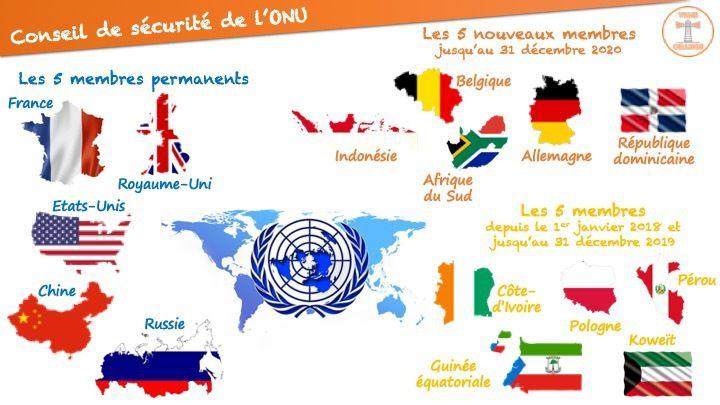 Renouvellement au Conseil de sécurité de l'ONU
