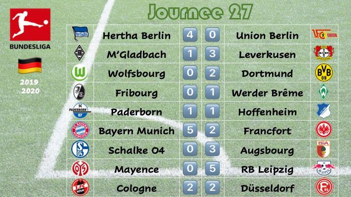 Football - Allemagne - J27 - Le bon coup de Leverkusen et du Werder
