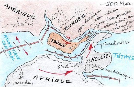 Figure 4. Carte des continents et océans au milieu du Crétacé (-100 Ma). Les flèches rouges indiquent la dérive des continents dans la future formation des Alpes, avec en particulier la rotation de l'Afrique sous l'effet de l'ouverture de l'Atlantique et le coulissage entre l'Ibérie et l'Europe et entre l'Afrique et l'Ibérie (source : cirquedebarrosa.free.fr).
