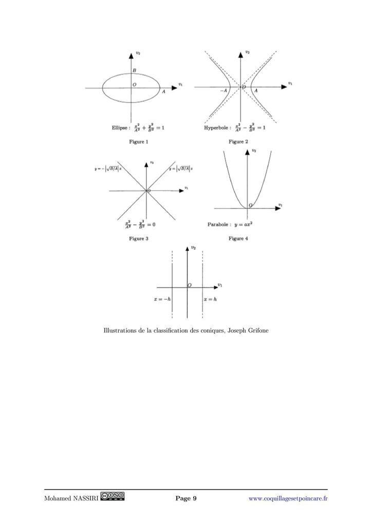 183 - Utilisation des groupes en géométrie.