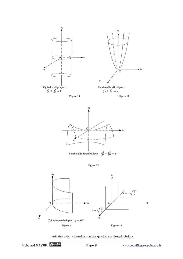 170 - Formes quadratiques sur un espace vectoriel de dimension finie. Orthogonalité, isotropie. Applications.