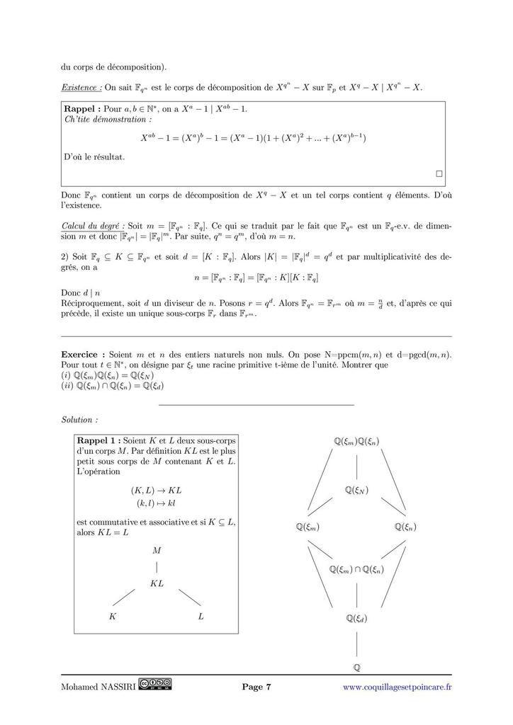 125 - Extensions de corps. Exemples et applications.