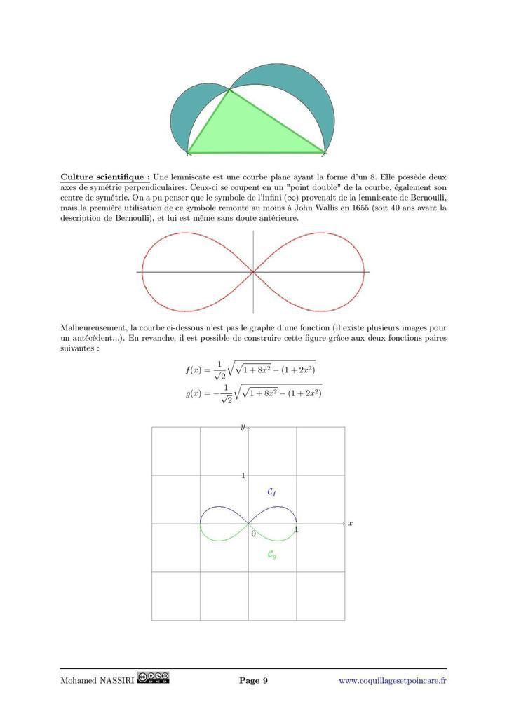 Représentations graphiques, résolution d'équations du type f(x)=k et f(x)=g(x) : le cours complet avec démonstrations (9 pages)