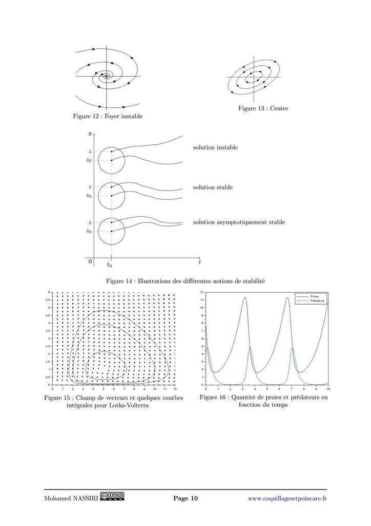 220 - Equations différentielles X′=f(t,X). Exemples d'étude des solutions en dimension 1 et 2.
