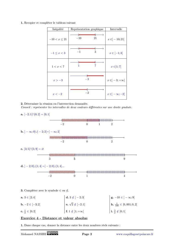Calvaire n°1 - Correction Calvaire n°1