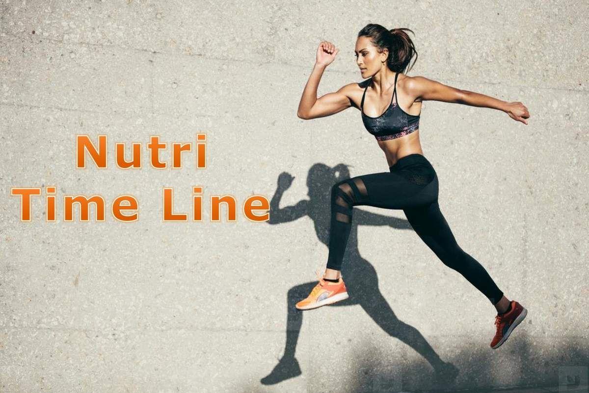 Nutri Time Line