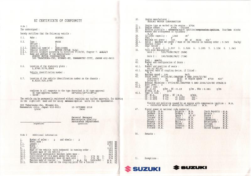 Certificat de conformité de la marque SUZUKI