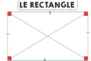 Affichage : le rectangle CE2-CM1-CM2