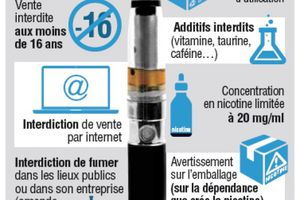 En Belgique, l'e-cigarette sera réglementée comme la vraie cigarette