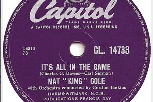 Histoire d'une chanson : « It's All In The Game »